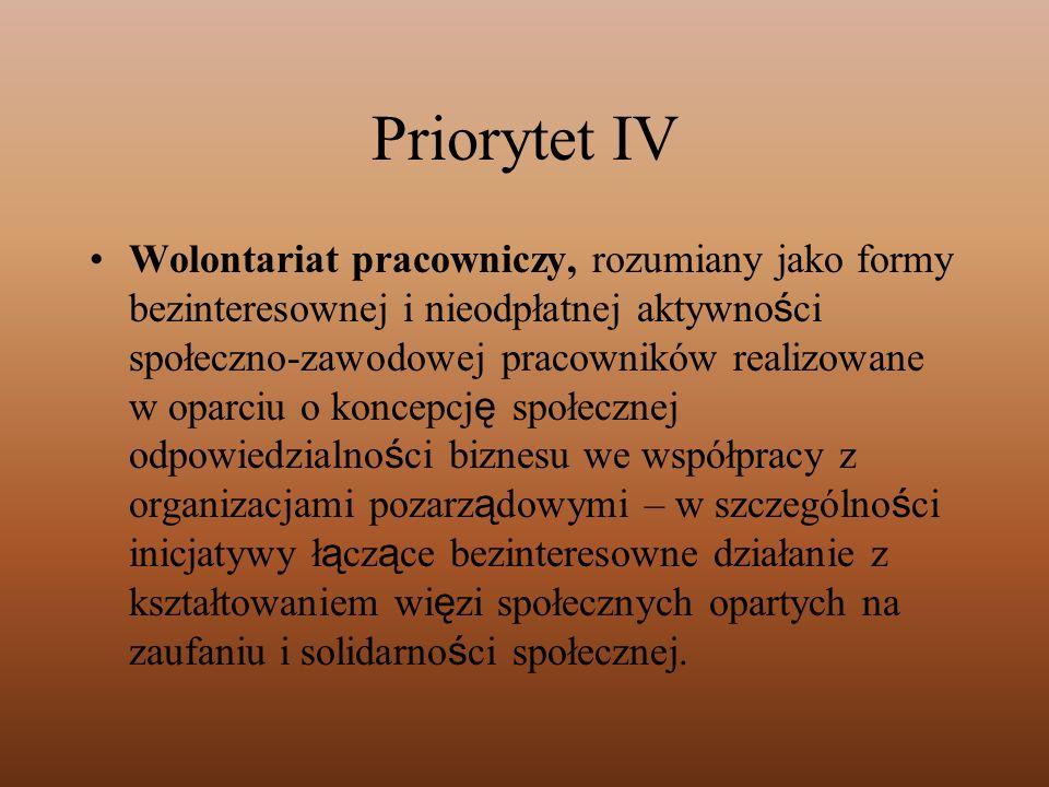 Priorytet IV
