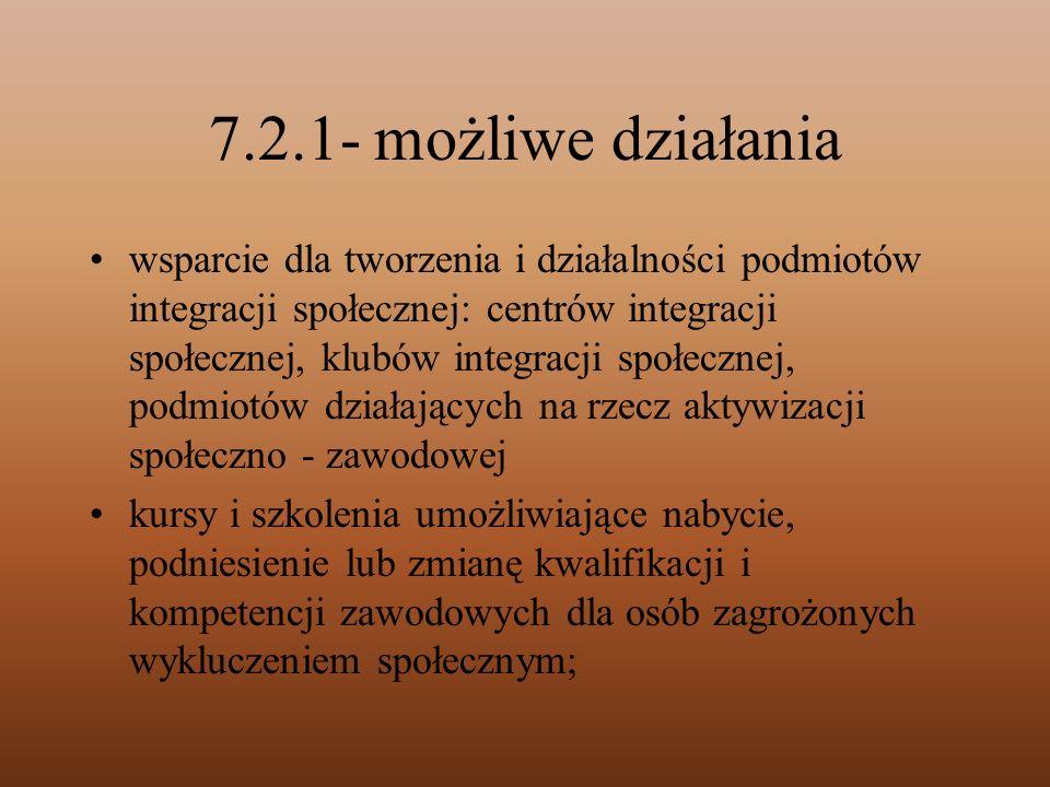 7.2.1- możliwe działania