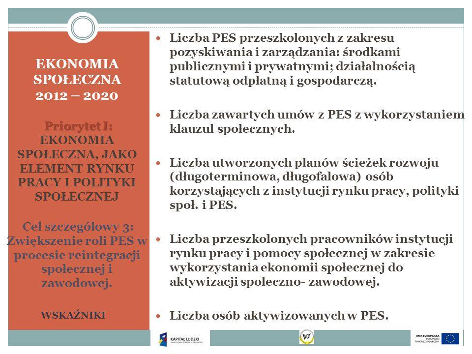 Liczba PES przeszkolonych z zakresu pozyskiwania i zarządzania: środkami publicznymi i prywatnymi; działalnością statutową odpłatną i gospodarczą.