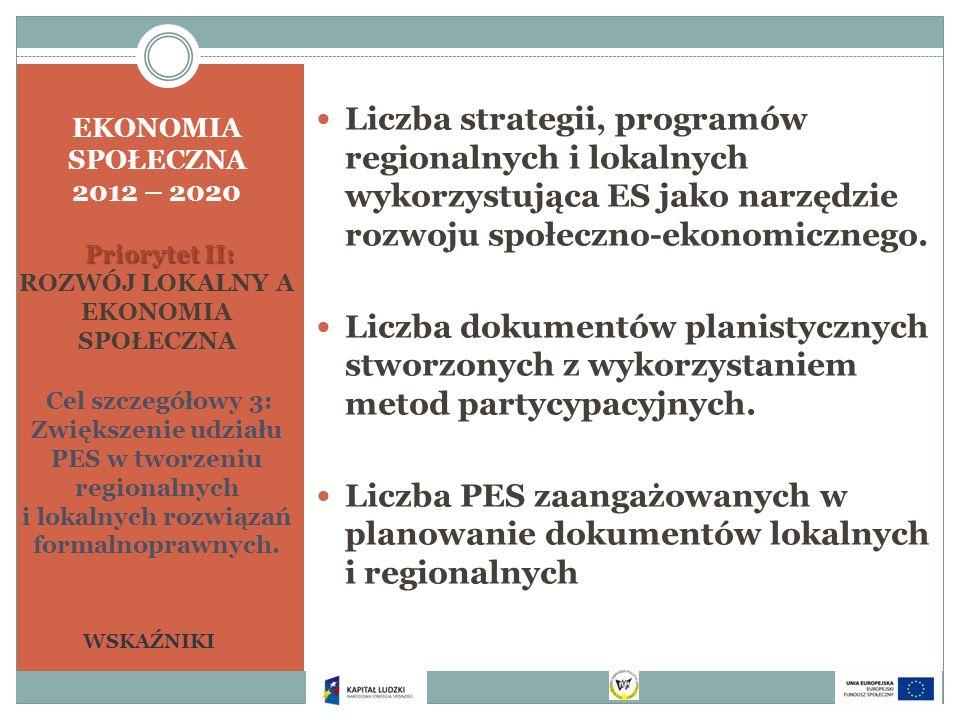 Liczba strategii, programów regionalnych i lokalnych wykorzystująca ES jako narzędzie rozwoju społeczno-ekonomicznego.