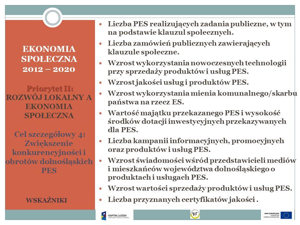 Liczba PES realizujących zadania publiczne, w tym na podstawie klauzul społecznych.