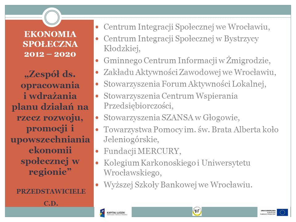 Centrum Integracji Społecznej we Wrocławiu,