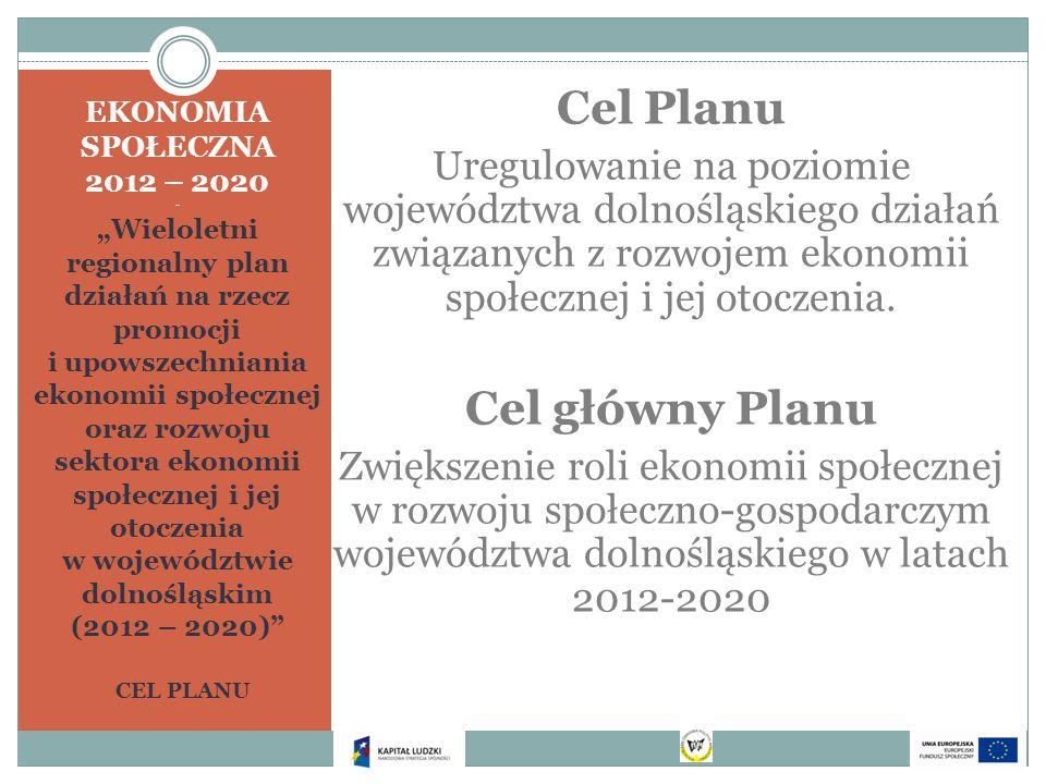Cel Planu Cel główny Planu