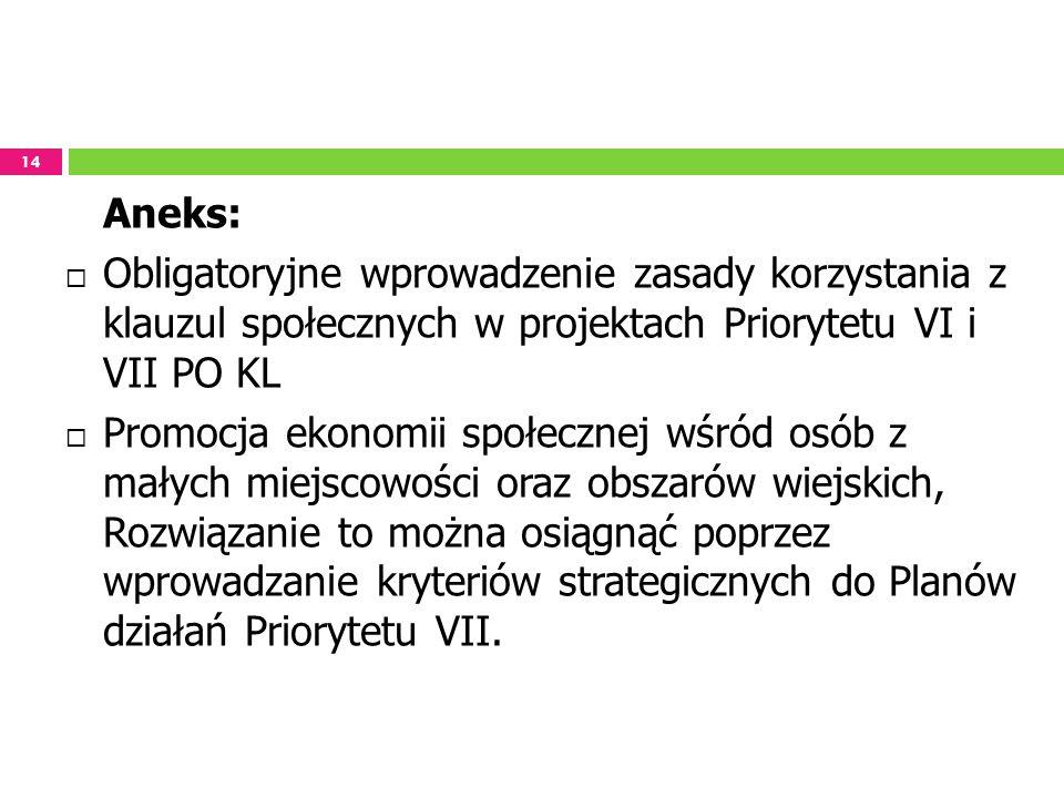 14 Aneks: Obligatoryjne wprowadzenie zasady korzystania z klauzul społecznych w projektach Priorytetu VI i VII PO KL.