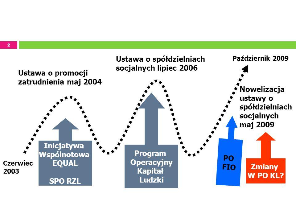 Ustawa o spółdzielniach socjalnych lipiec 2006
