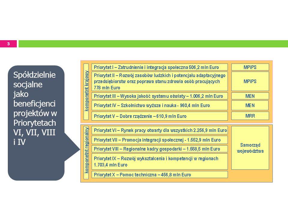 3 Spółdzielnie socjalne jako beneficjenci projektów w Priorytetach VI, VII, VIII i IV 3