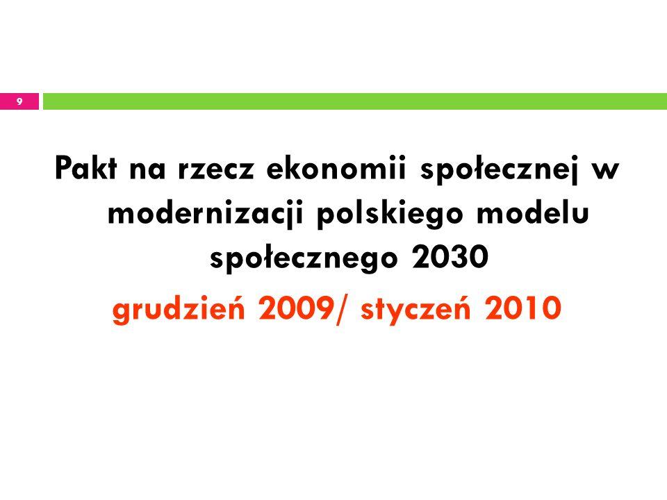 9 Pakt na rzecz ekonomii społecznej w modernizacji polskiego modelu społecznego 2030 grudzień 2009/ styczeń 2010