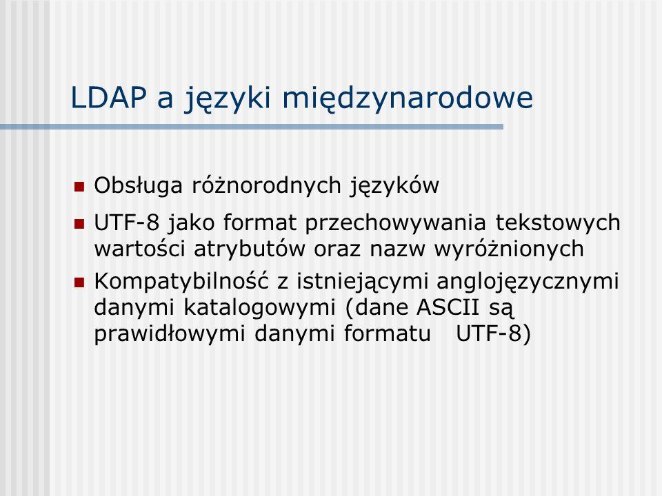 LDAP a języki międzynarodowe