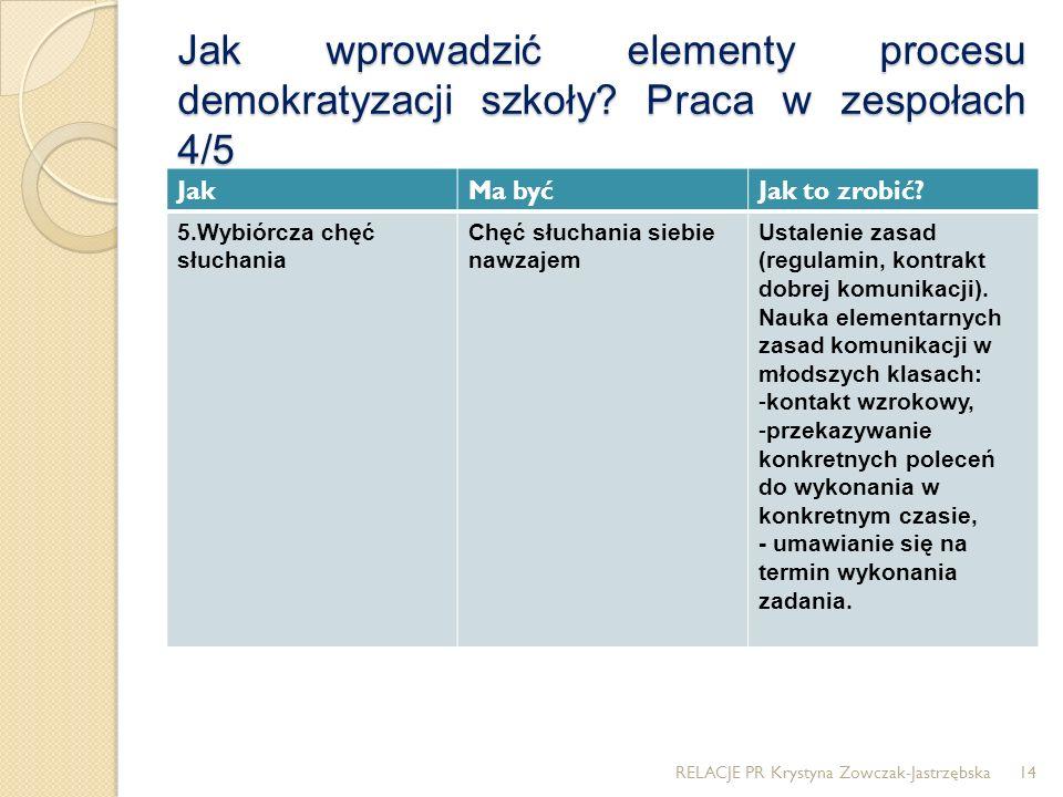 Jak wprowadzić elementy procesu demokratyzacji szkoły