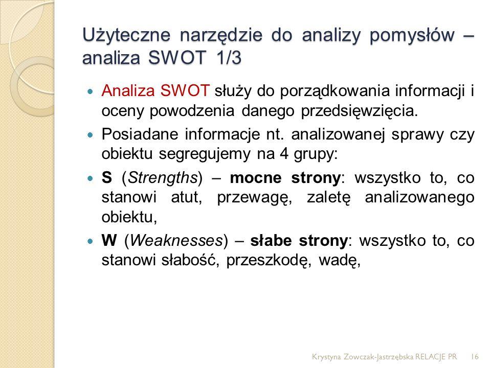 Użyteczne narzędzie do analizy pomysłów – analiza SWOT 1/3