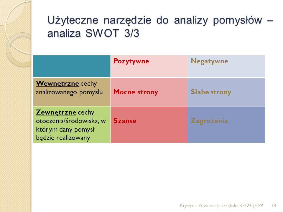 Użyteczne narzędzie do analizy pomysłów – analiza SWOT 3/3