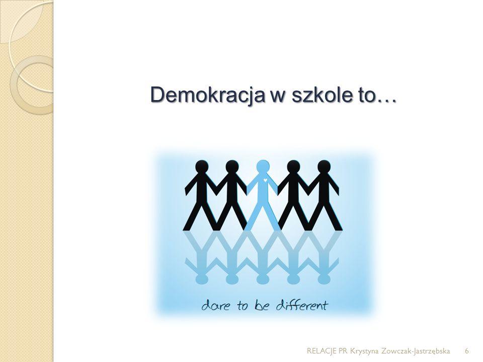 Demokracja w szkole to…