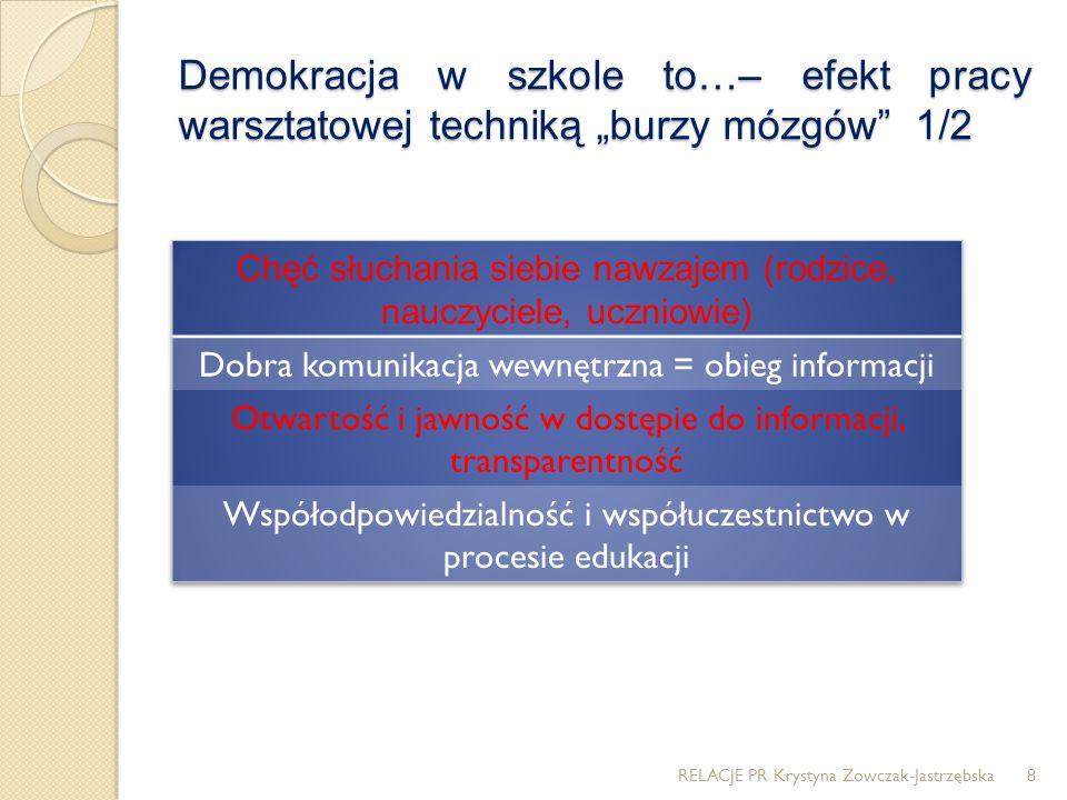 """Demokracja w szkole to…– efekt pracy warsztatowej techniką """"burzy mózgów 1/2"""