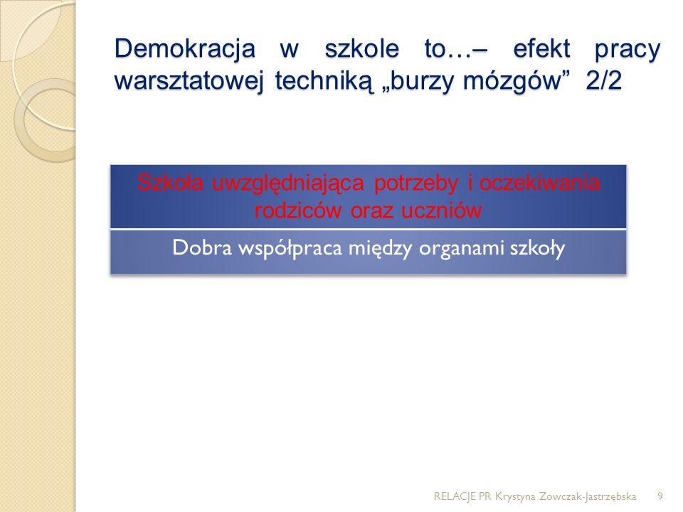 """Demokracja w szkole to…– efekt pracy warsztatowej techniką """"burzy mózgów 2/2"""