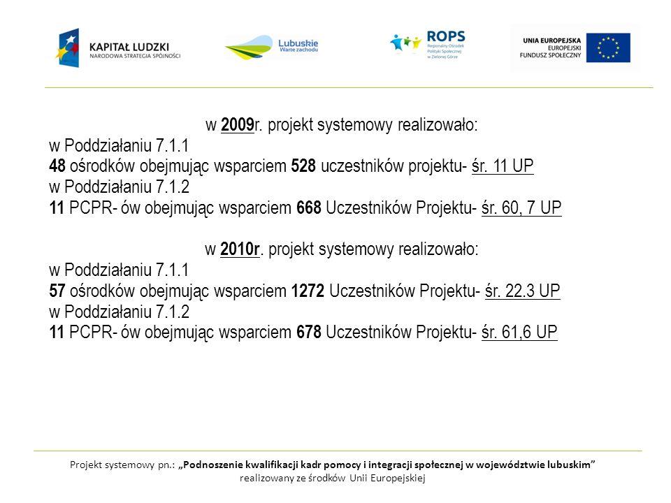 w 2009r. projekt systemowy realizowało: w Poddziałaniu 7.1.1