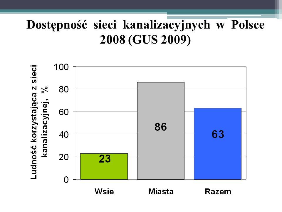Dostępność sieci kanalizacyjnych w Polsce