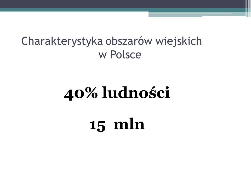 Charakterystyka obszarów wiejskich w Polsce