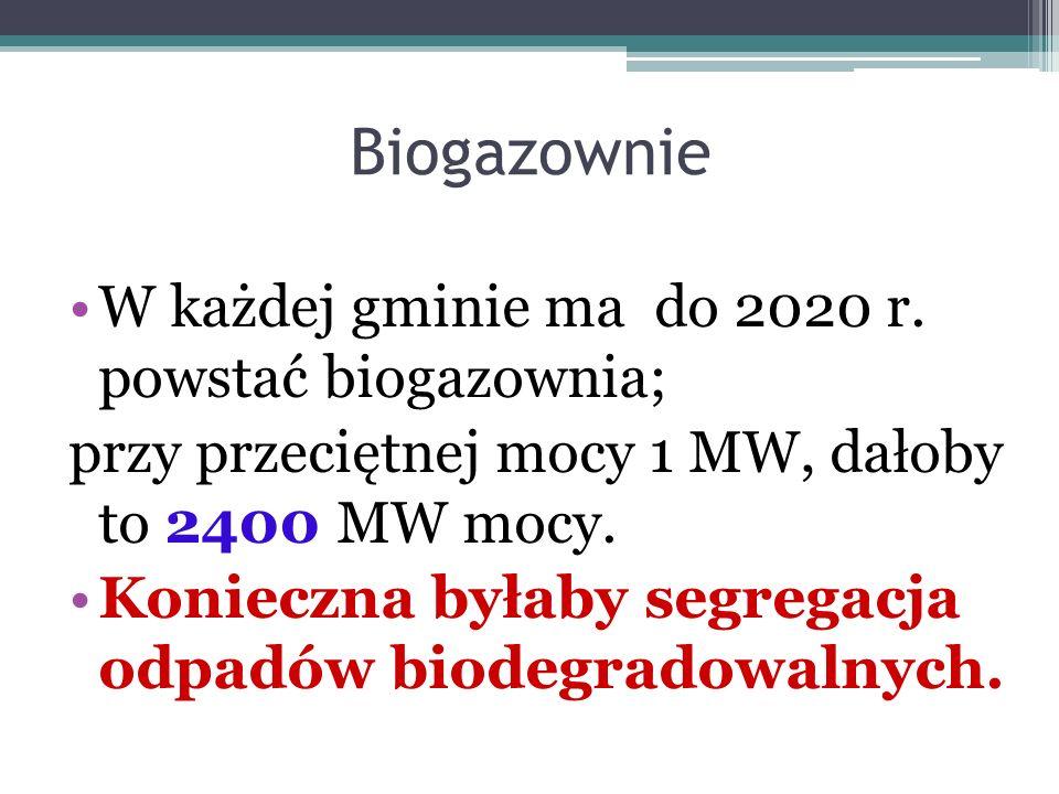 Biogazownie W każdej gminie ma do 2020 r. powstać biogazownia;