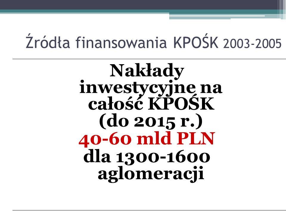 Źródła finansowania KPOŚK 2003-2005