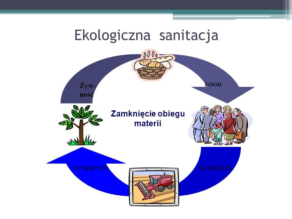 Ekologiczna sanitacja
