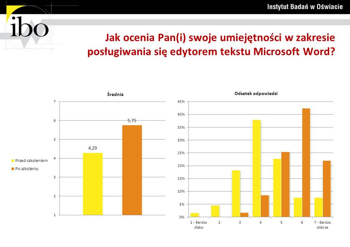 Jak ocenia Pan(i) swoje umiejętności w zakresie posługiwania się edytorem tekstu Microsoft Word
