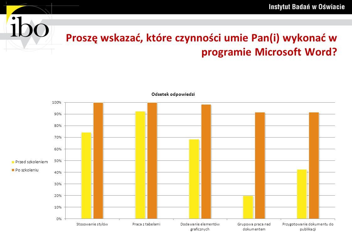 Proszę wskazać, które czynności umie Pan(i) wykonać w programie Microsoft Word