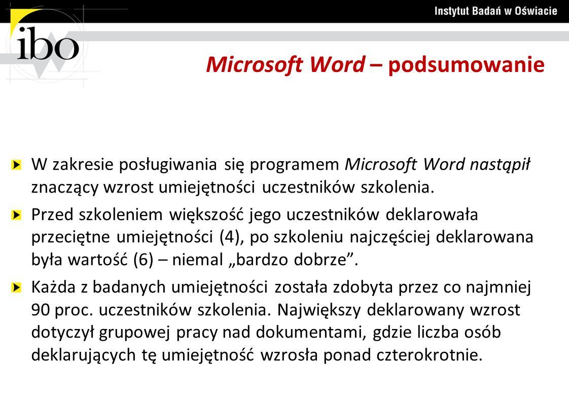 Microsoft Word – podsumowanie
