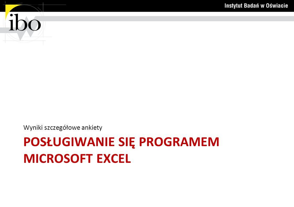 Posługiwanie się programem microsoft EXCEL