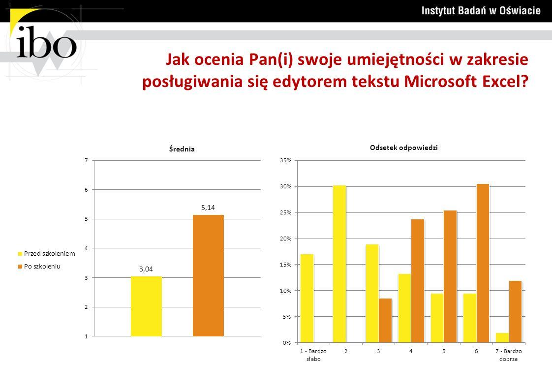 Jak ocenia Pan(i) swoje umiejętności w zakresie posługiwania się edytorem tekstu Microsoft Excel