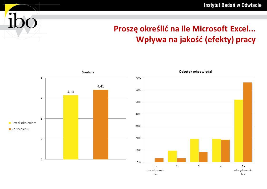 Proszę określić na ile Microsoft Excel... Wpływa na jakość (efekty) pracy