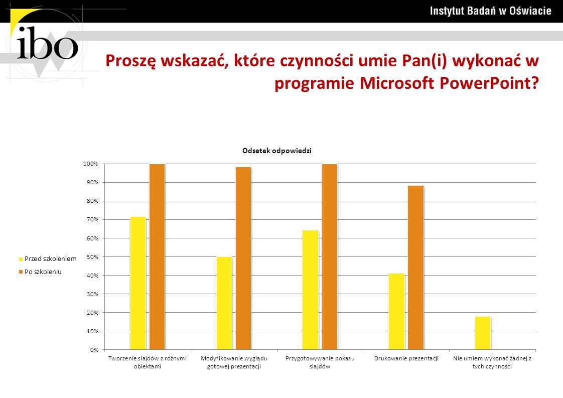 Proszę wskazać, które czynności umie Pan(i) wykonać w programie Microsoft PowerPoint