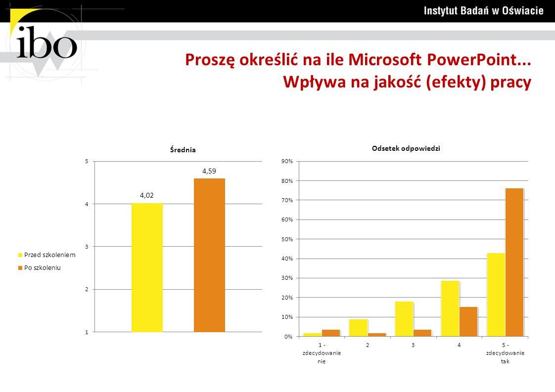 Proszę określić na ile Microsoft PowerPoint