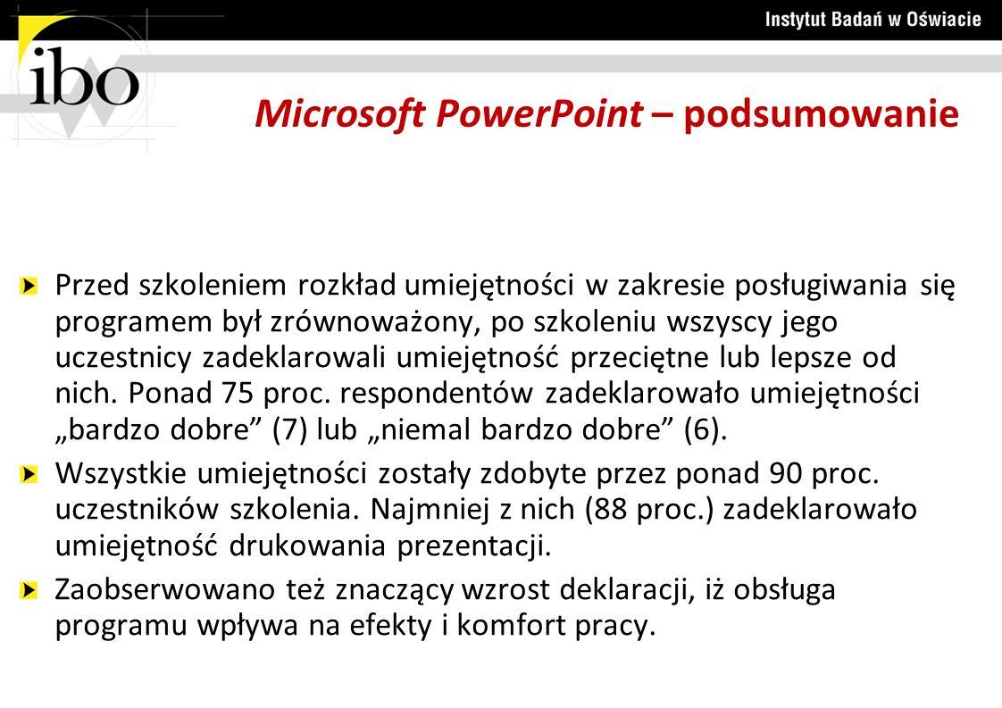 Microsoft PowerPoint – podsumowanie