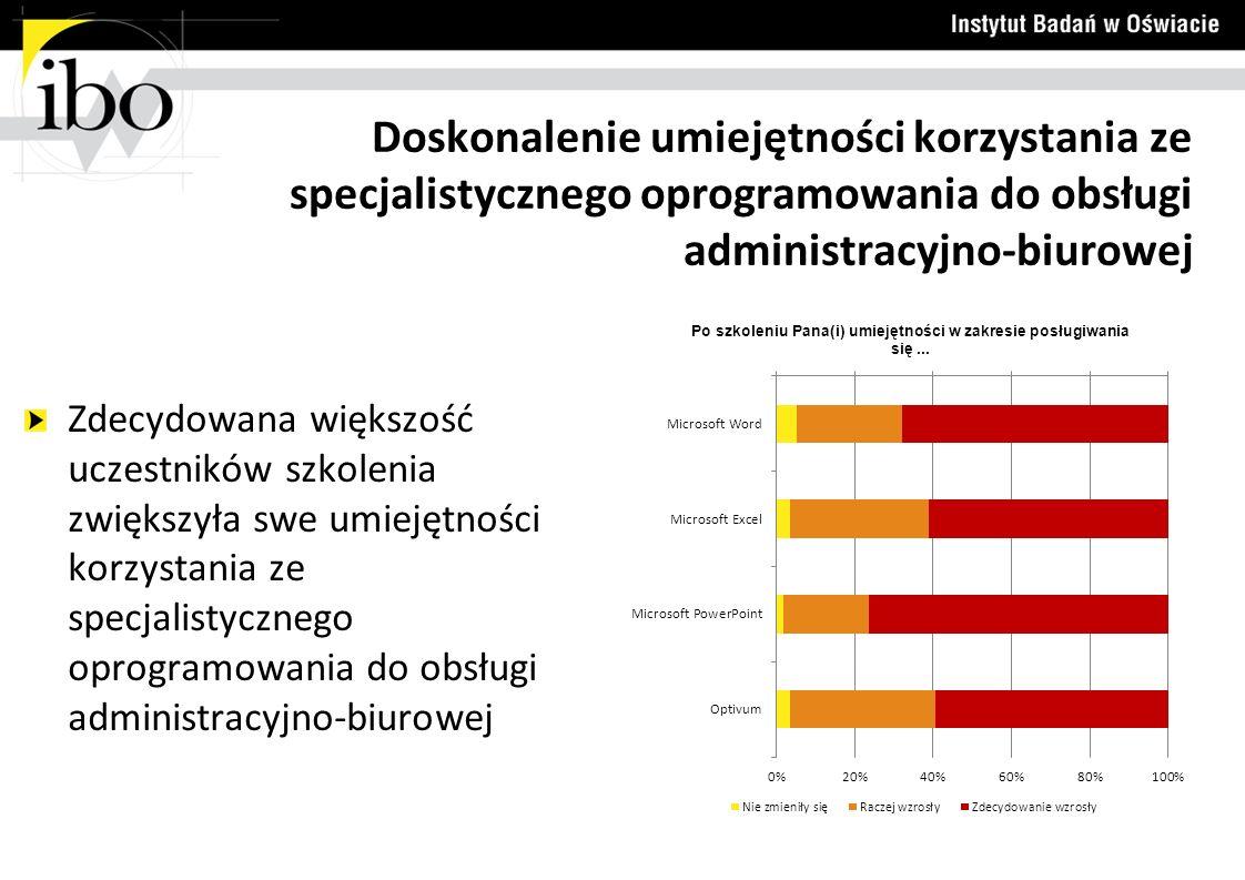 Doskonalenie umiejętności korzystania ze specjalistycznego oprogramowania do obsługi administracyjno-biurowej