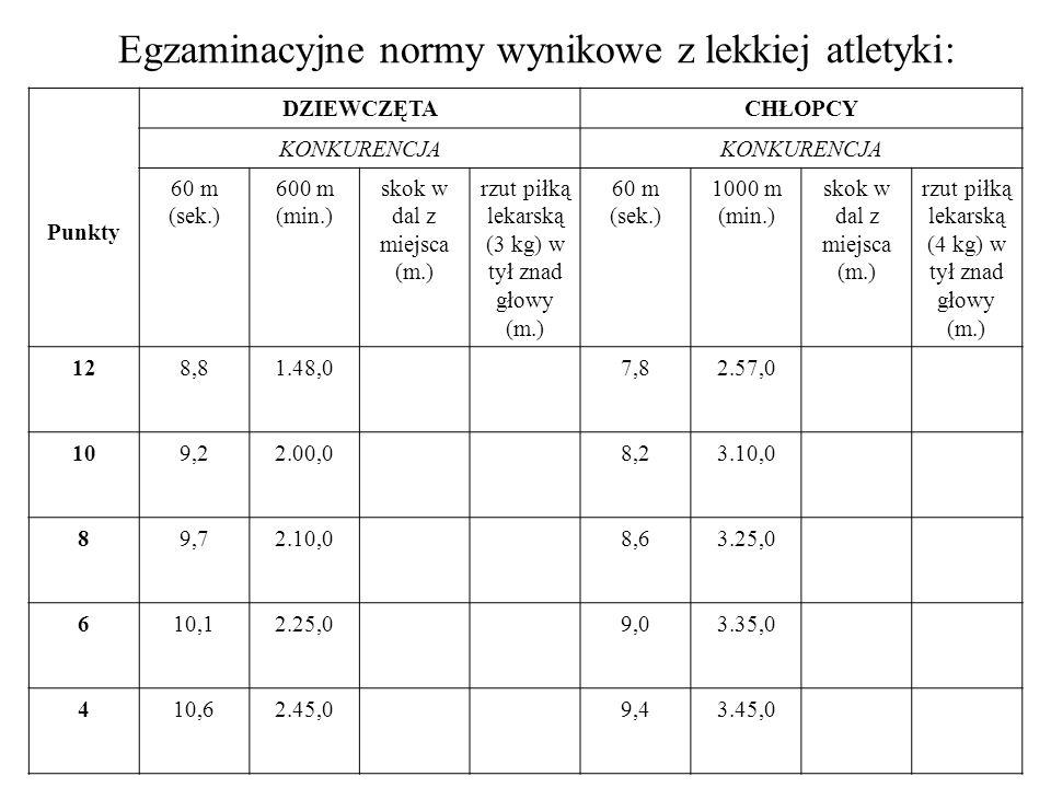 Egzaminacyjne normy wynikowe z lekkiej atletyki: