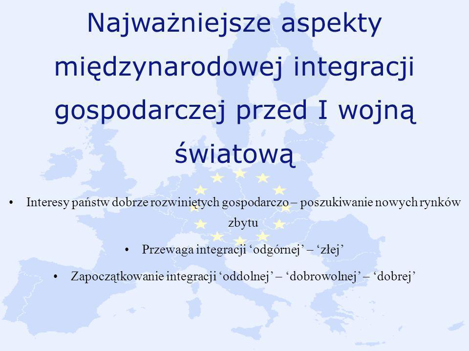 Najważniejsze aspekty międzynarodowej integracji gospodarczej przed I wojną światową