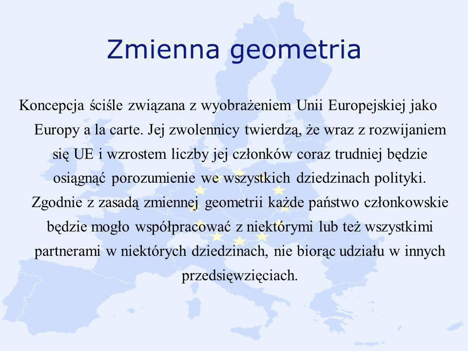 Zmienna geometria