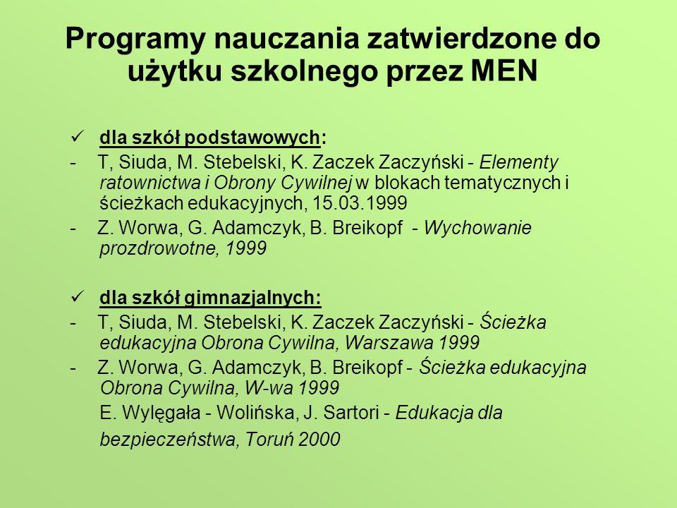 Programy nauczania zatwierdzone do użytku szkolnego przez MEN