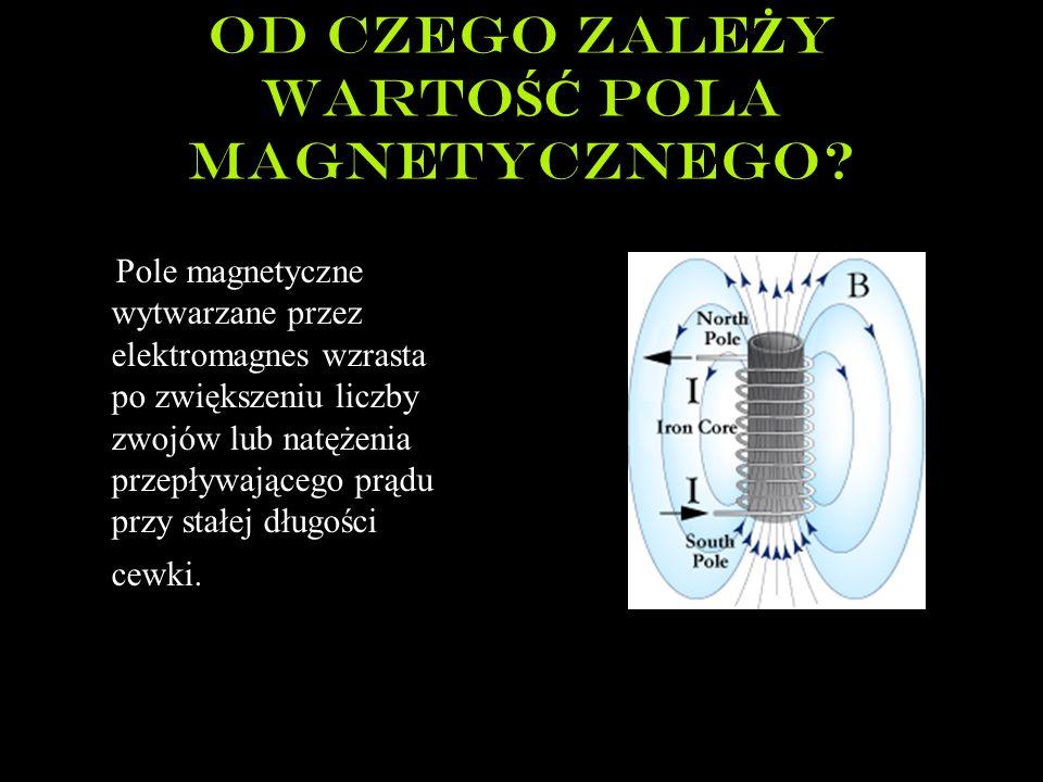 Od czego zaleŻy wartoŚĆ Pola magnetycznego