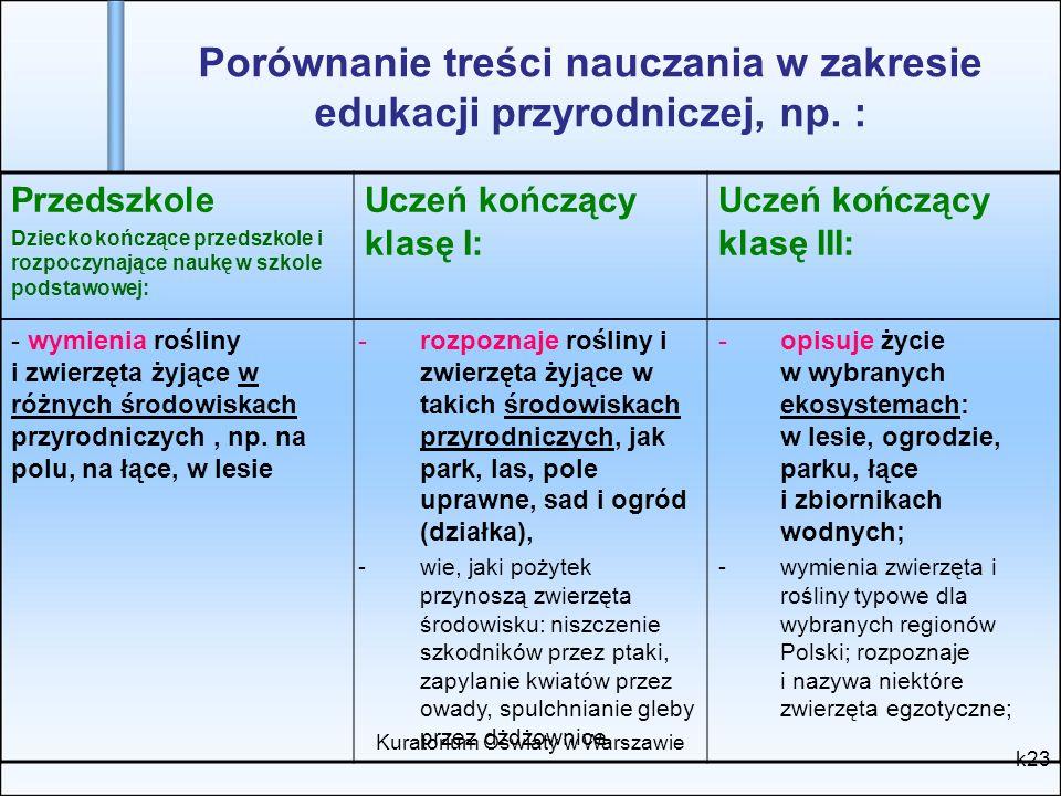 Porównanie treści nauczania w zakresie edukacji przyrodniczej, np. :