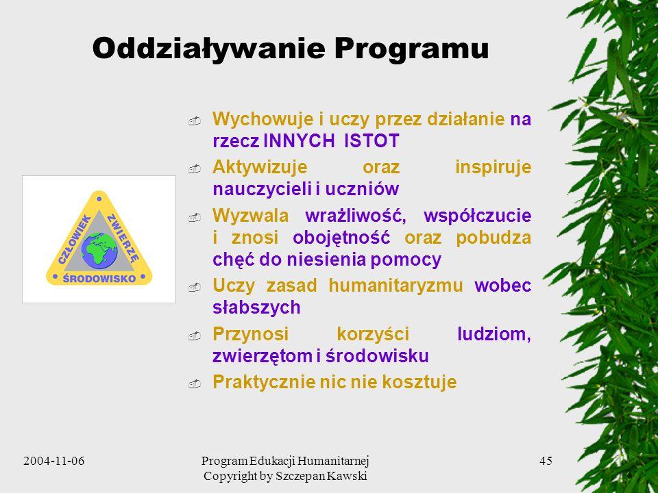 Oddziaływanie Programu