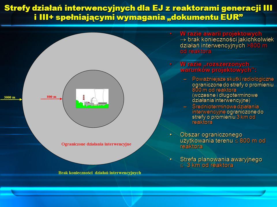 """Strefy działań interwencyjnych dla EJ z reaktorami generacji III i III+ spełniającymi wymagania """"dokumentu EUR"""