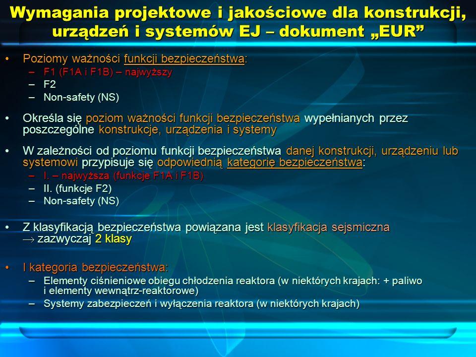 """Wymagania projektowe i jakościowe dla konstrukcji, urządzeń i systemów EJ – dokument """"EUR"""