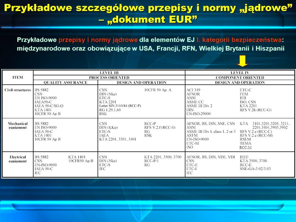 """Przykładowe szczegółowe przepisy i normy """"jądrowe – """"dokument EUR"""