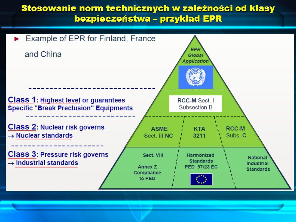 Stosowanie norm technicznych w zależności od klasy bezpieczeństwa – przykład EPR