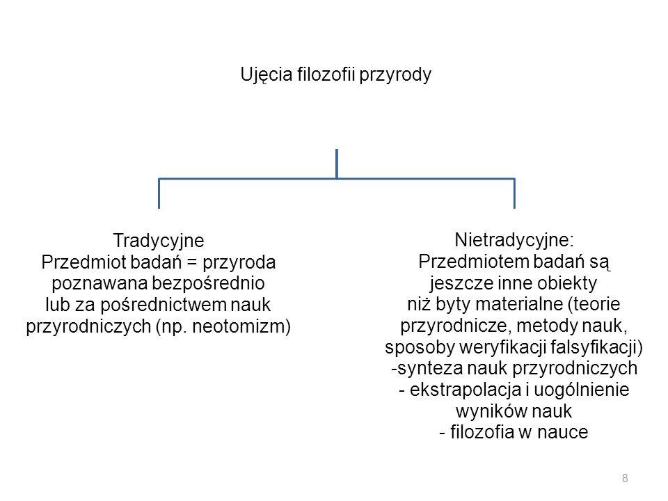 Ujęcia filozofii przyrody Tradycyjne Przedmiot badań = przyroda