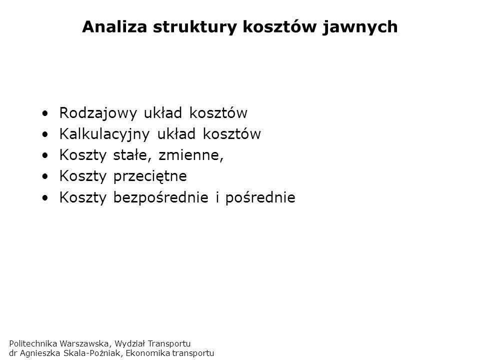 Analiza struktury kosztów jawnych