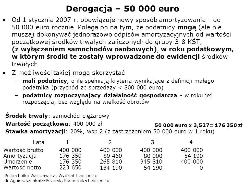 Derogacja – 50 000 euro