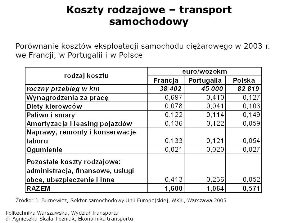 Koszty rodzajowe – transport samochodowy