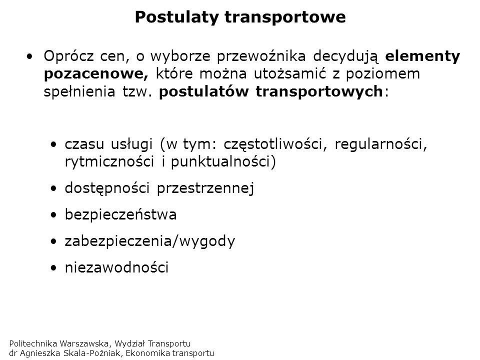 Postulaty transportowe